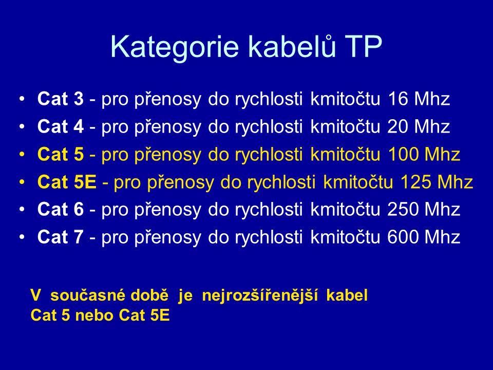 Kategorie kabelů TP Cat 3 - pro přenosy do rychlosti kmitočtu 16 Mhz