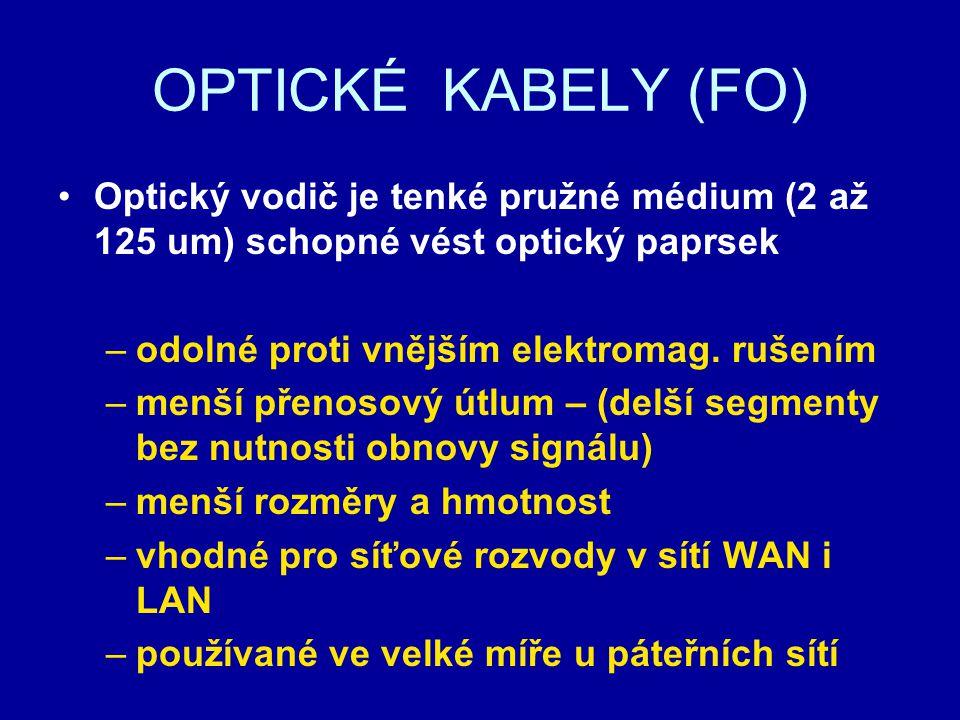 OPTICKÉ KABELY (FO) Optický vodič je tenké pružné médium (2 až 125 um) schopné vést optický paprsek.