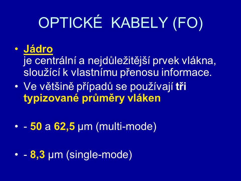 OPTICKÉ KABELY (FO) Jádro je centrální a nejdůležitější prvek vlákna, sloužící k vlastnímu přenosu informace.