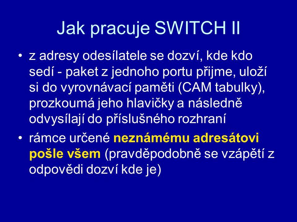Jak pracuje SWITCH II