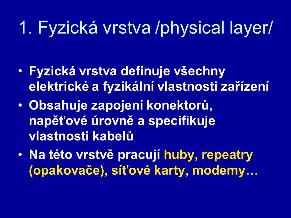 1. Fyzická vrstva /physical layer/