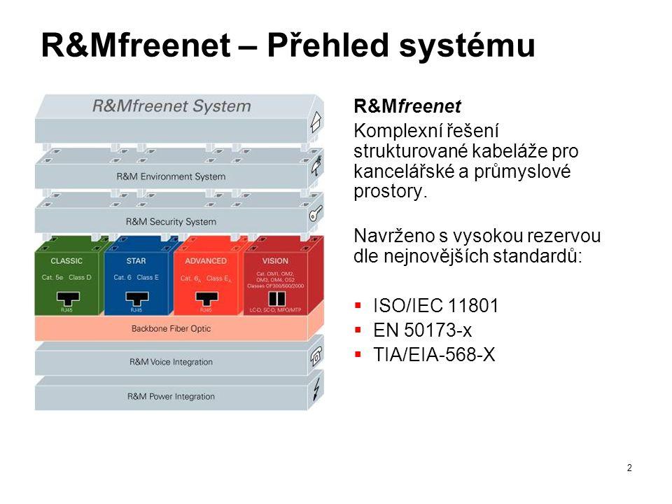 R&Mfreenet – Přehled systému