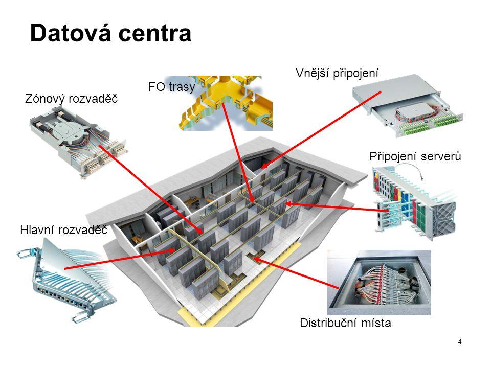 Datová centra Vnější připojení FO trasy Zónový rozvaděč