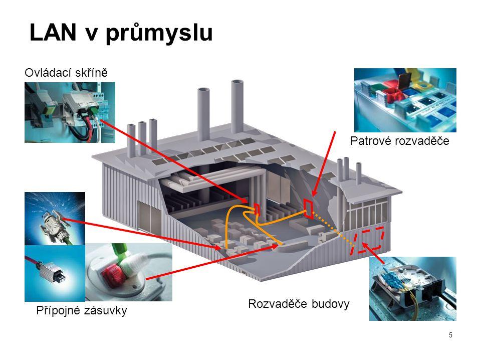 LAN v průmyslu Ovládací skříně Patrové rozvaděče Rozvaděče budovy