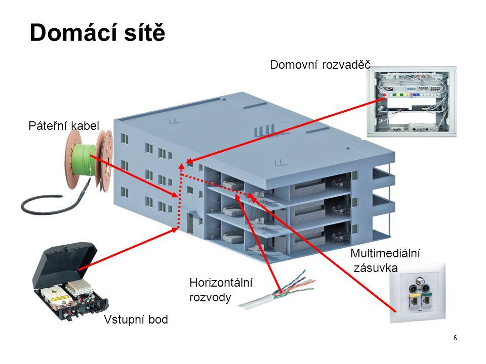 Domácí sítě Domovní rozvaděč Páteřní kabel Multimediální zásuvka