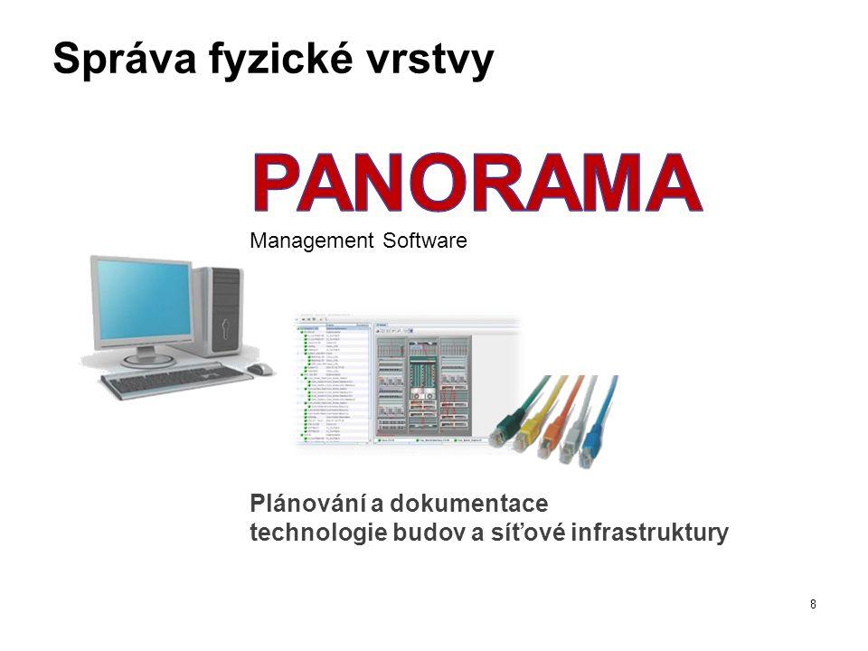 PANORAMA Správa fyzické vrstvy Plánování a dokumentace