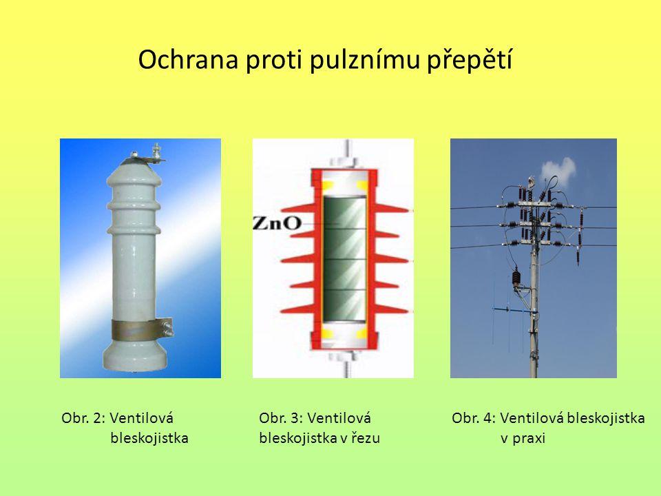 Ochrana proti pulznímu přepětí