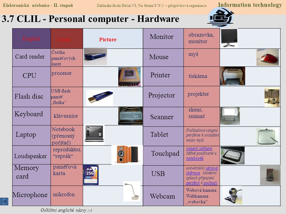 3.7 CLIL - Personal computer - Hardware