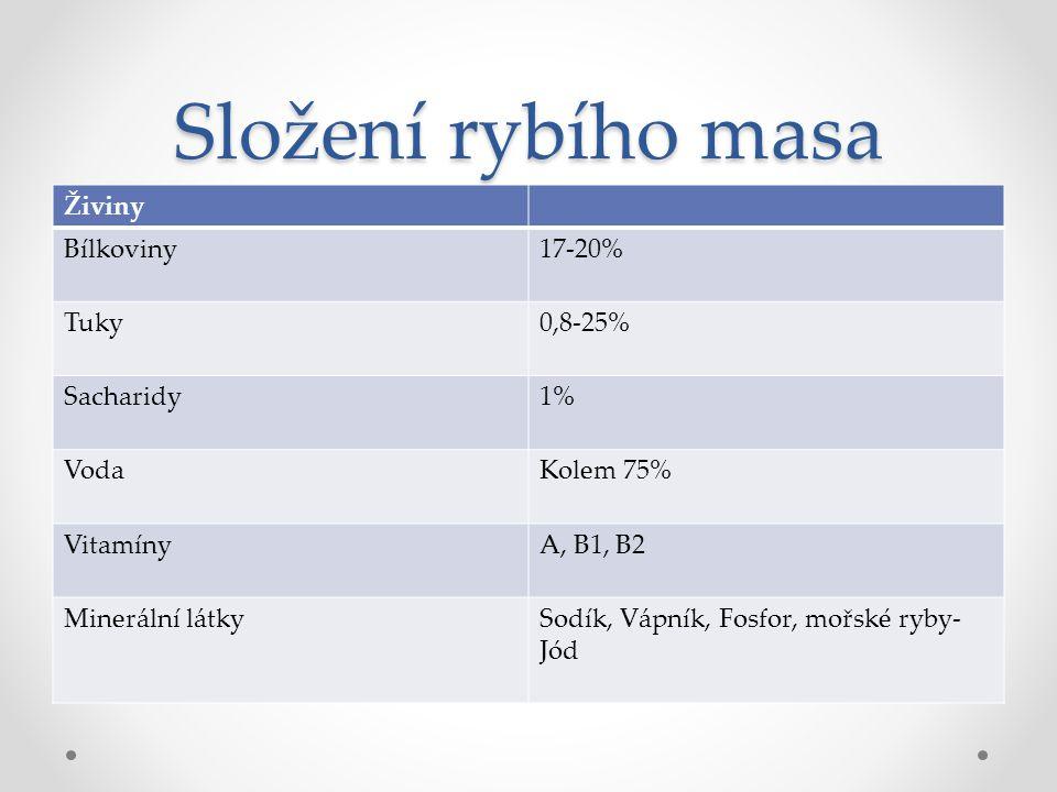 Složení rybího masa Živiny Bílkoviny 17-20% Tuky 0,8-25% Sacharidy 1%