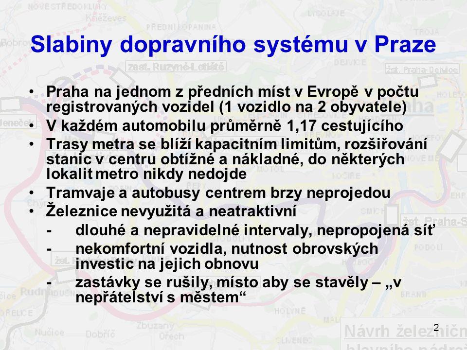 Slabiny dopravního systému v Praze