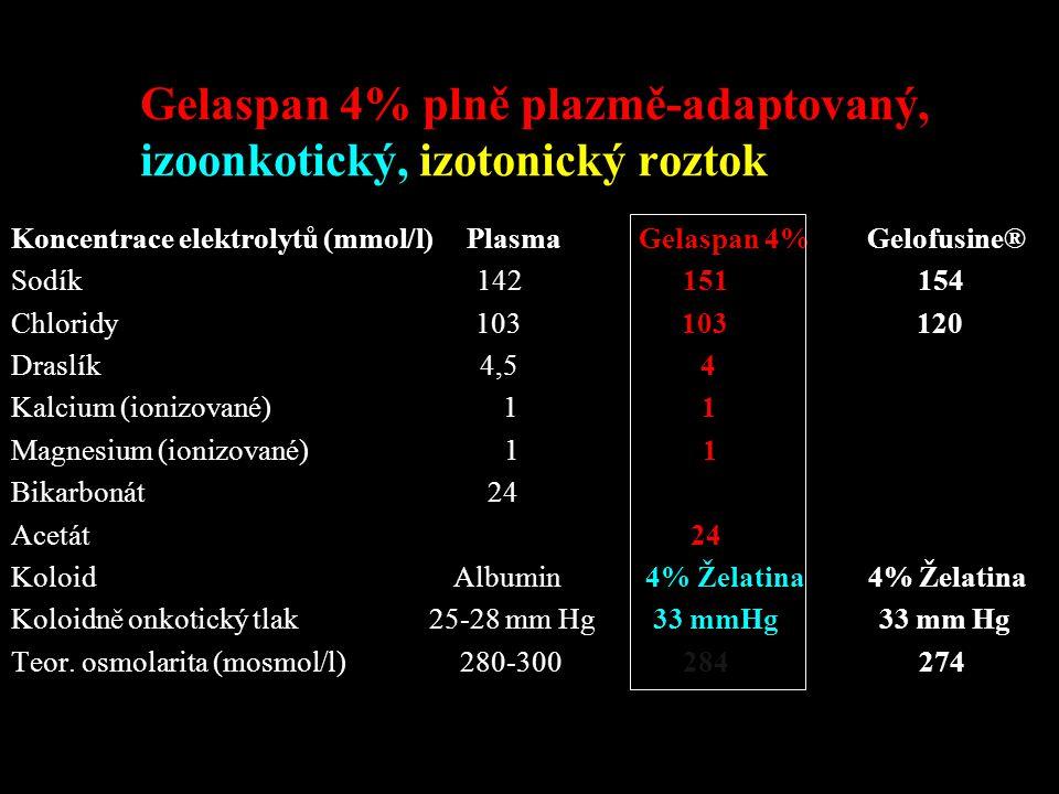 Gelaspan 4% plně plazmě-adaptovaný, izoonkotický, izotonický roztok