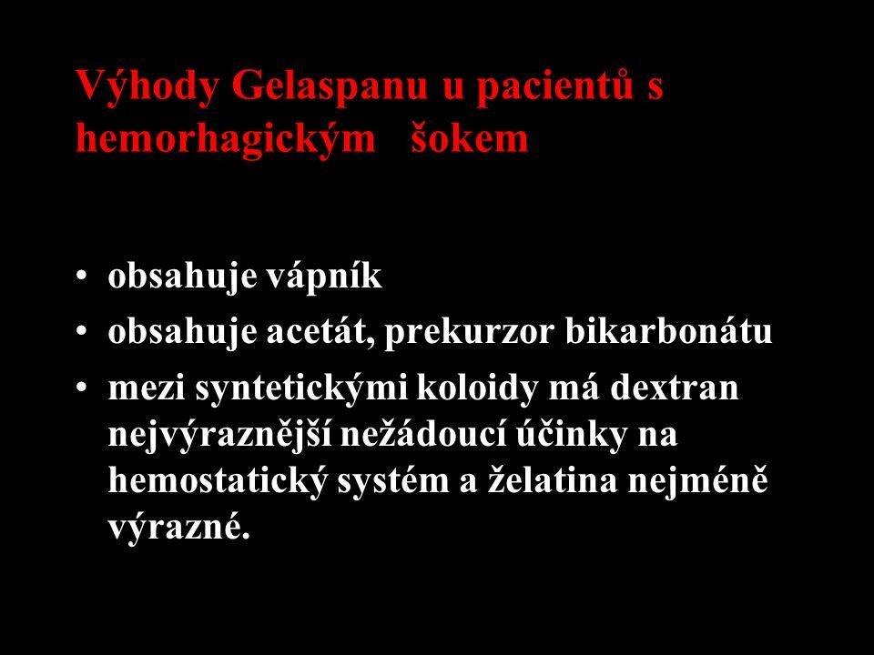 Výhody Gelaspanu u pacientů s hemorhagickým šokem