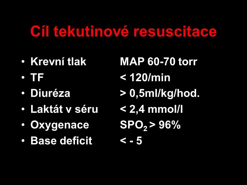 Cíl tekutinové resuscitace