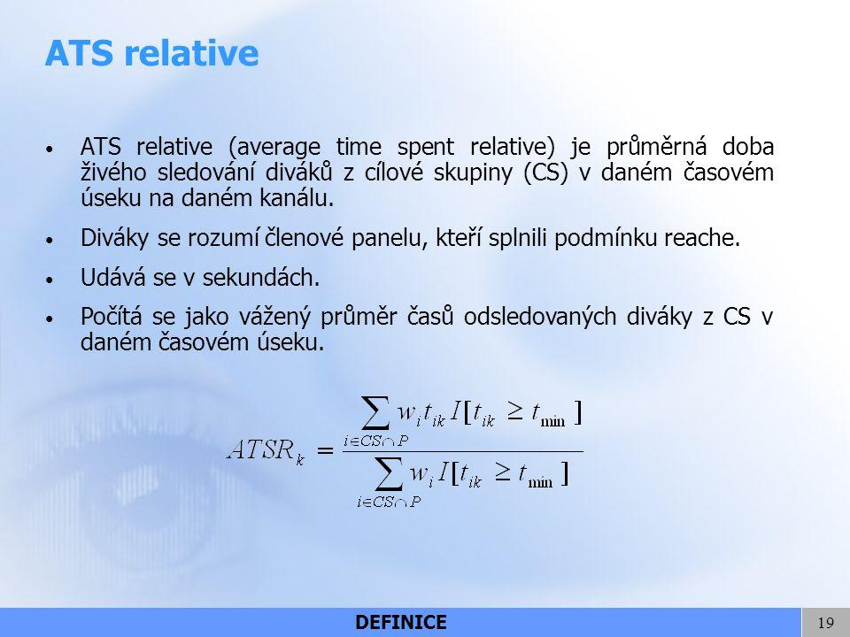 ATS relative