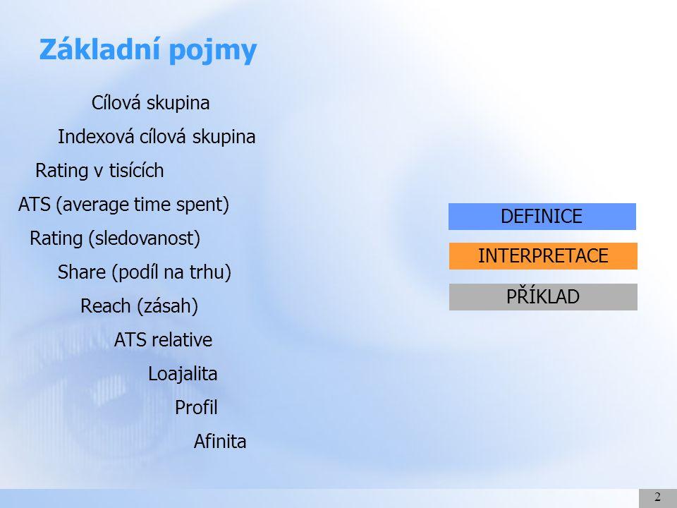 Základní pojmy Cílová skupina Indexová cílová skupina