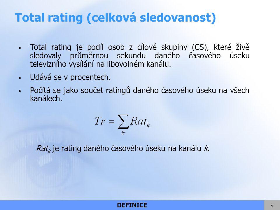 Total rating (celková sledovanost)