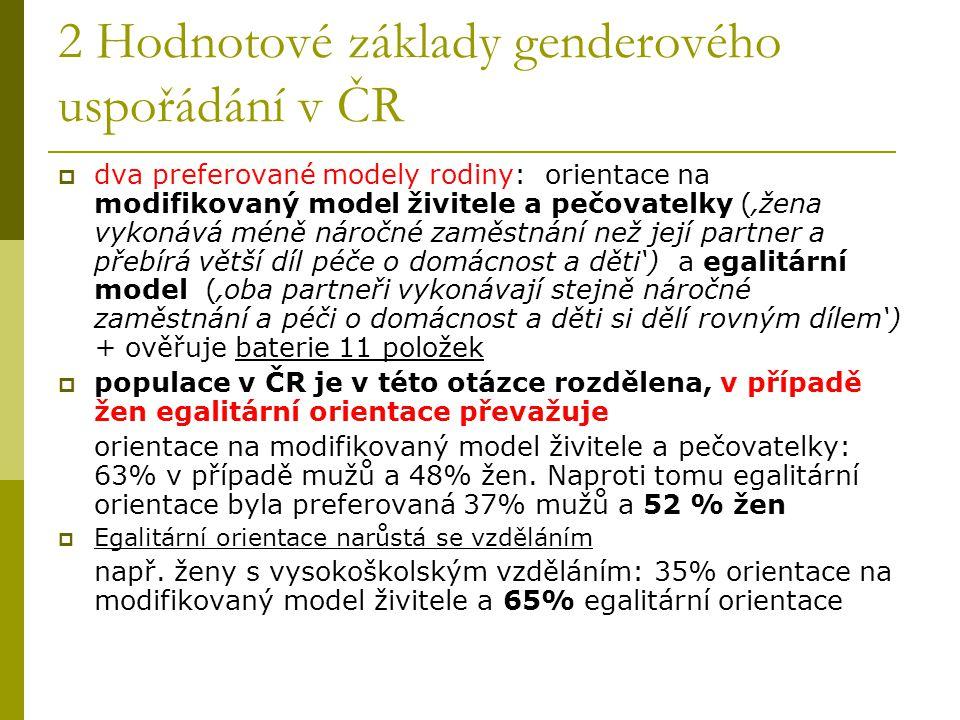 2 Hodnotové základy genderového uspořádání v ČR