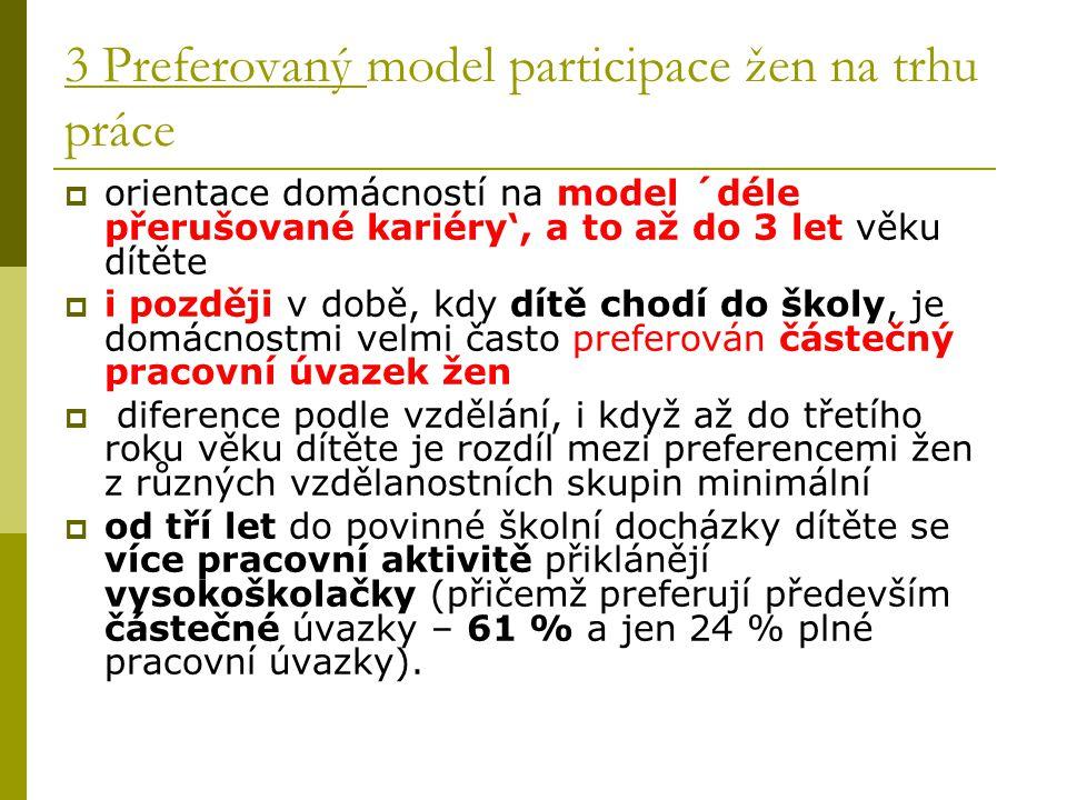 3 Preferovaný model participace žen na trhu práce