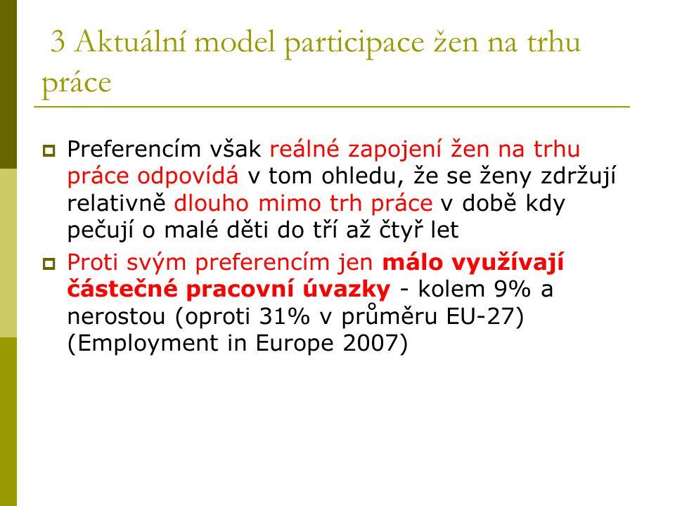 3 Aktuální model participace žen na trhu práce