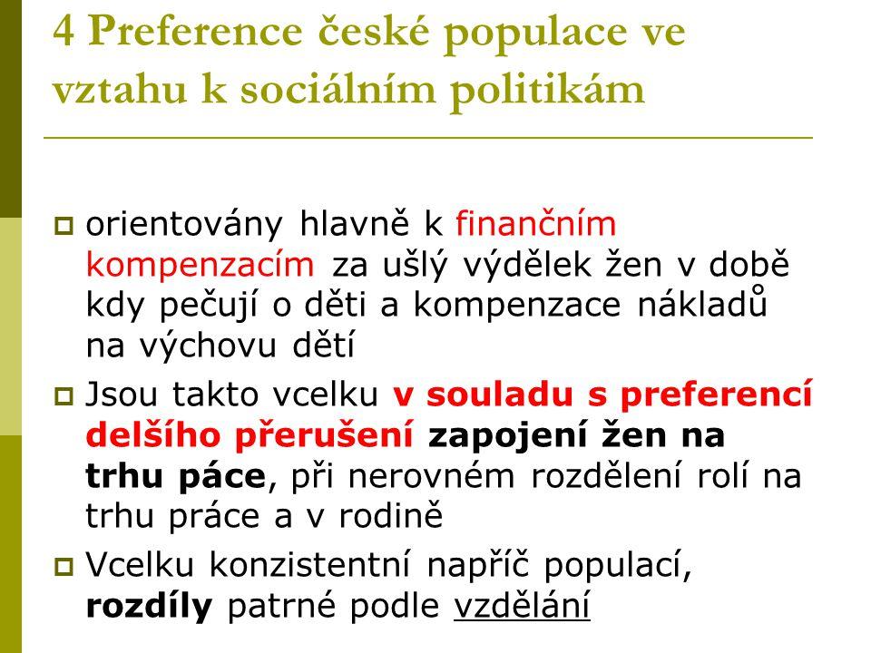 4 Preference české populace ve vztahu k sociálním politikám