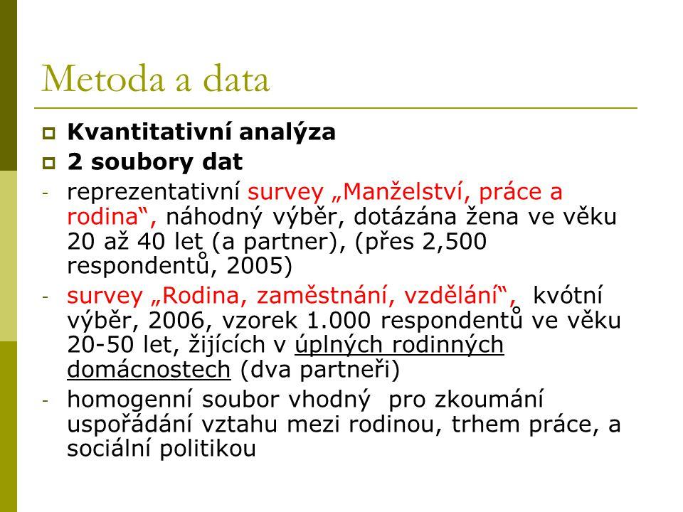 Metoda a data Kvantitativní analýza 2 soubory dat