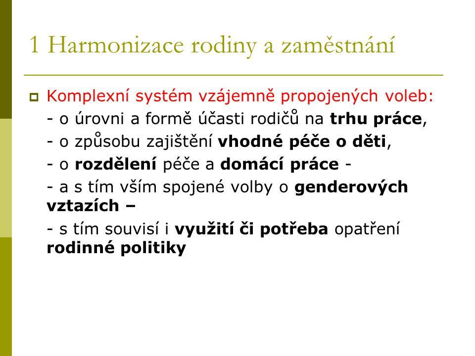 1 Harmonizace rodiny a zaměstnání
