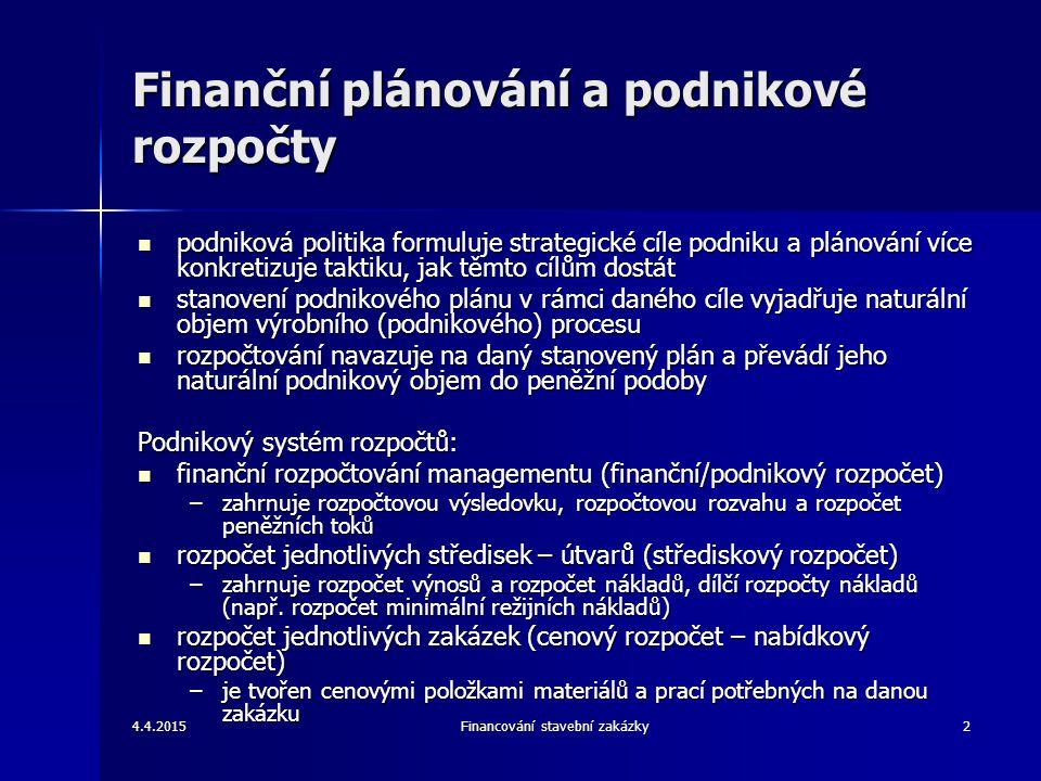Finanční plánování a podnikové rozpočty