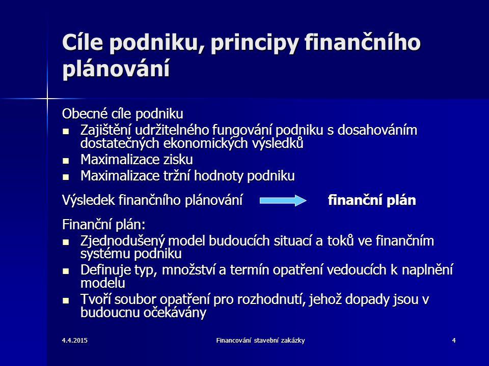 Cíle podniku, principy finančního plánování