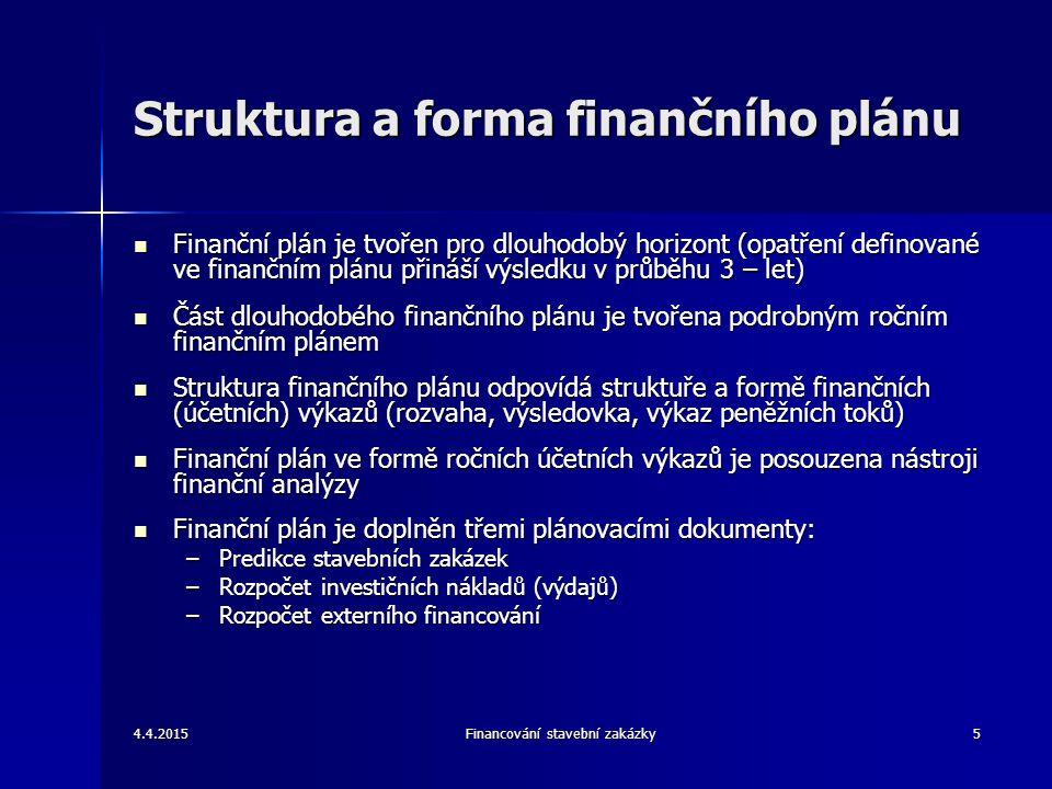 Struktura a forma finančního plánu