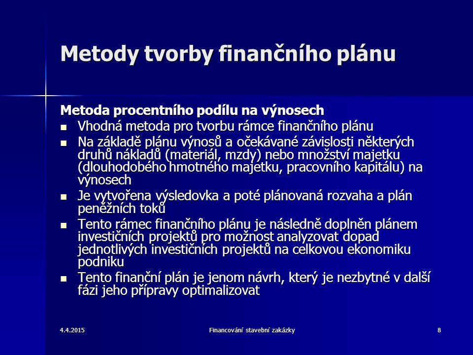 Metody tvorby finančního plánu