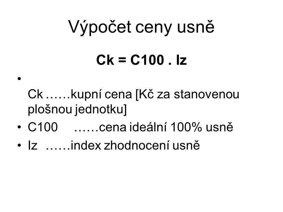 Výpočet ceny usně Ck = C100 . Iz