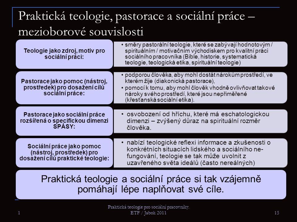 Pastorace jako sociální práce rozšířená o specifickou dimenzi SPÁSY: