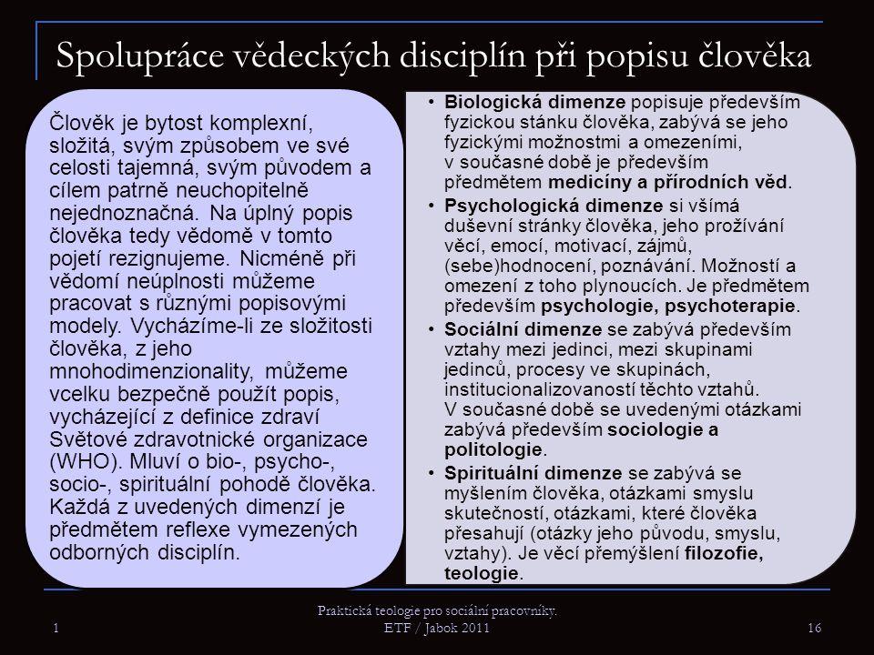 Spolupráce vědeckých disciplín při popisu člověka