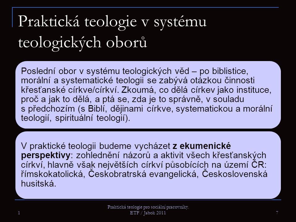 Praktická teologie v systému teologických oborů