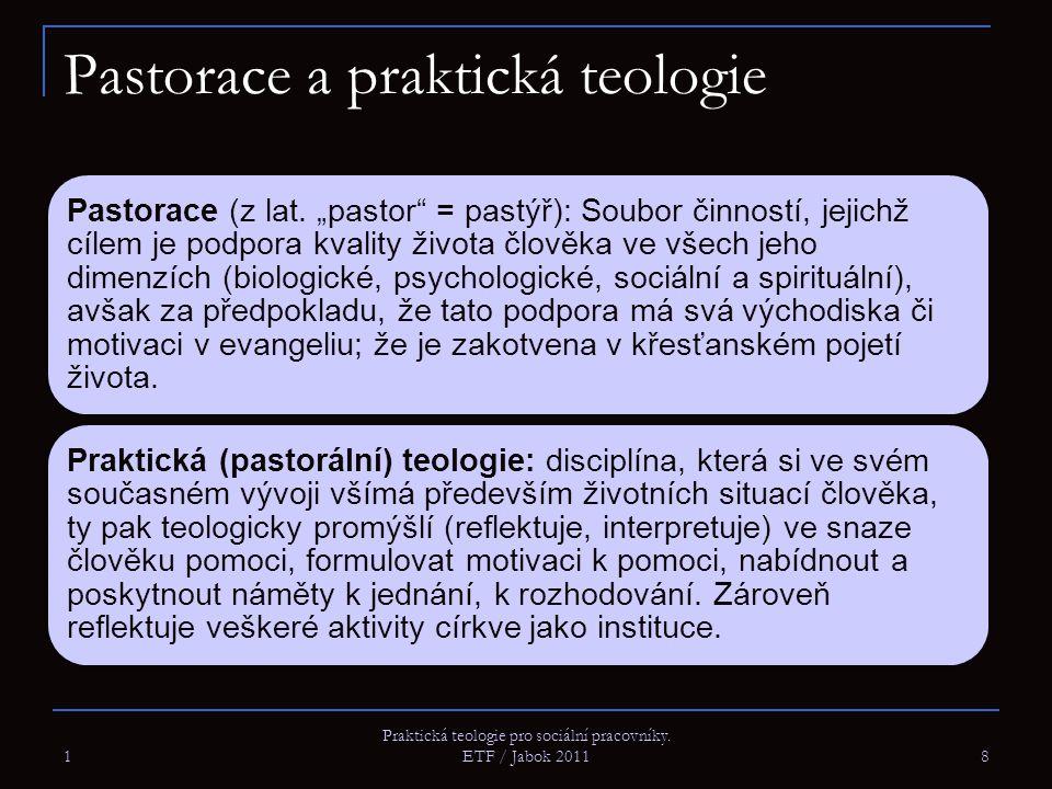 Pastorace a praktická teologie