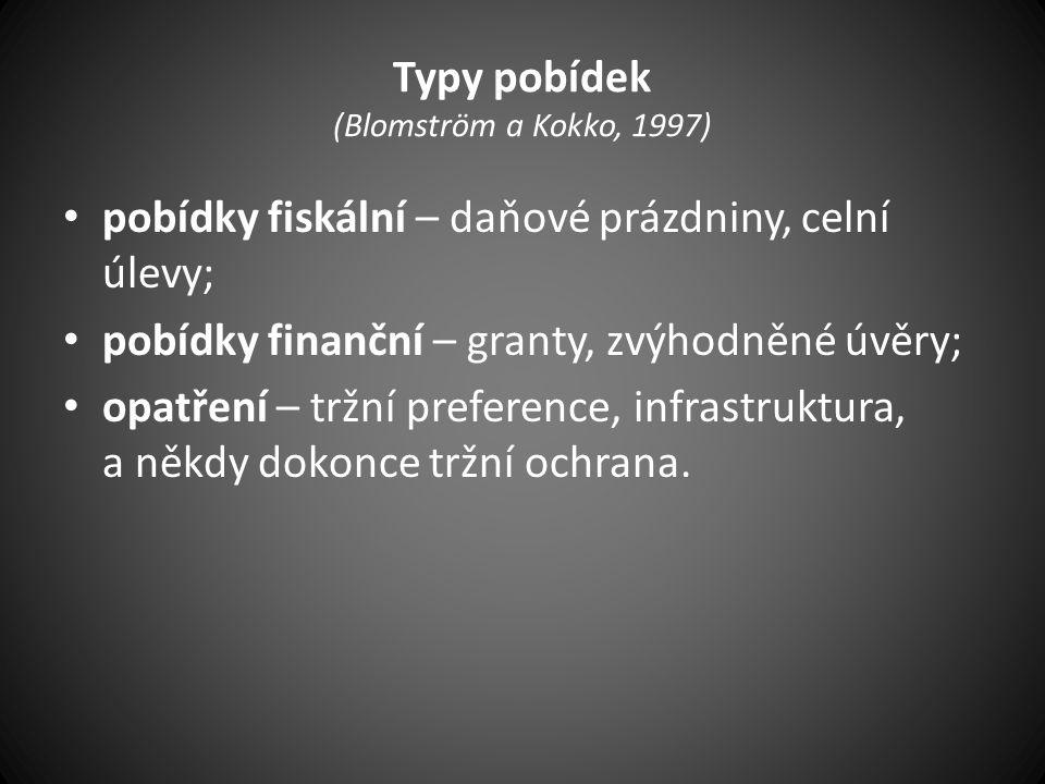 Typy pobídek (Blomström a Kokko, 1997)