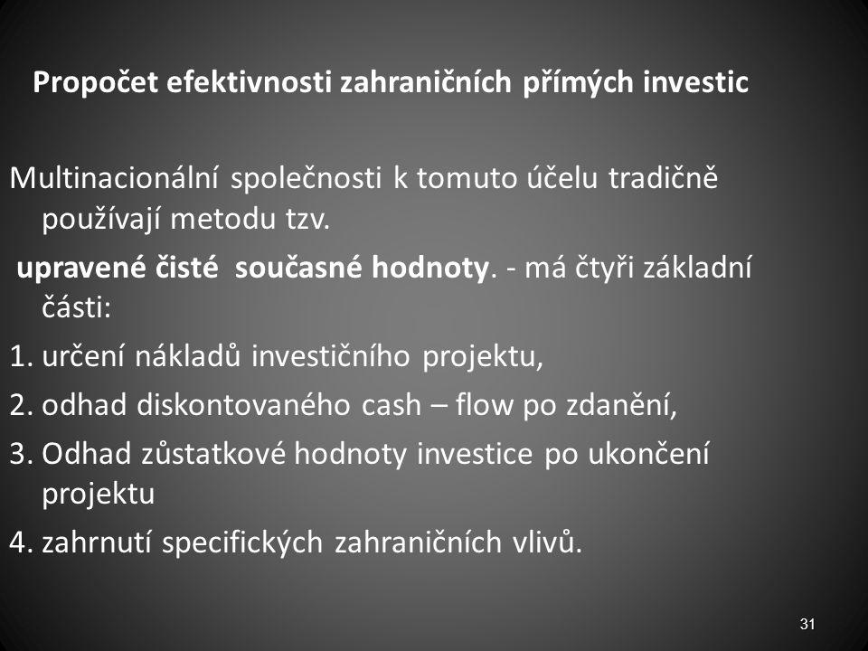 Propočet efektivnosti zahraničních přímých investic