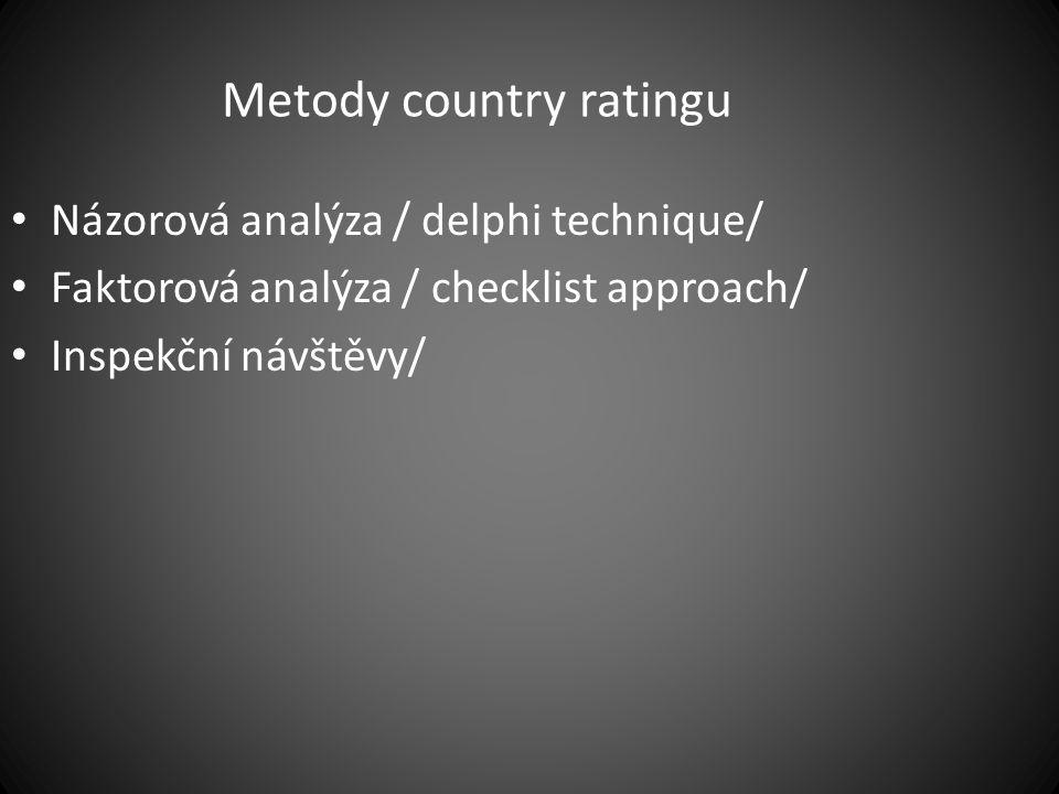 Metody country ratingu