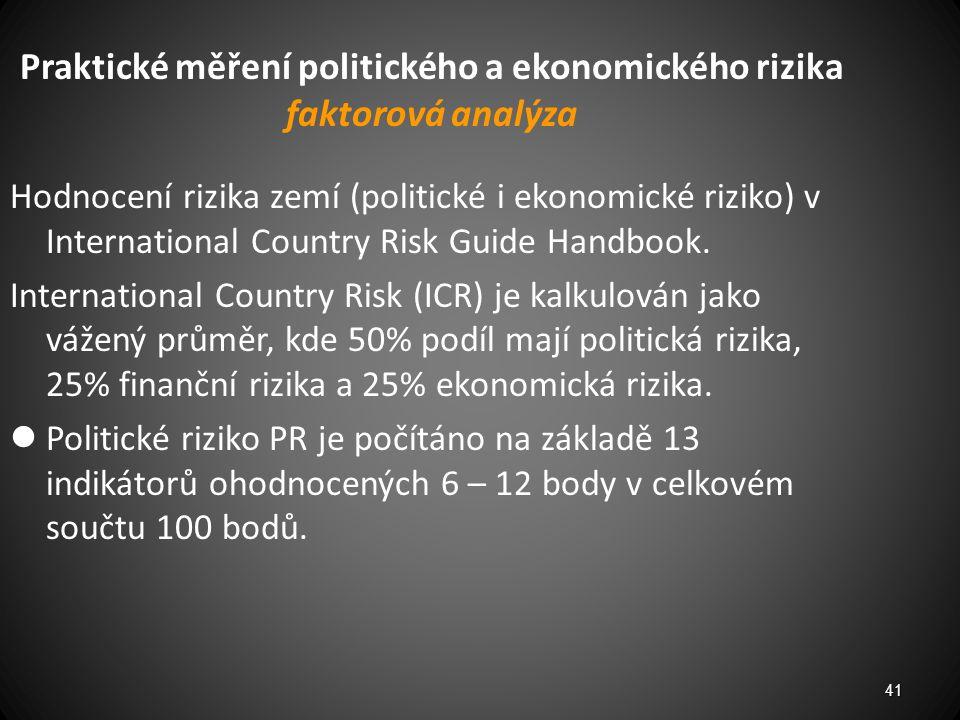 Praktické měření politického a ekonomického rizika faktorová analýza