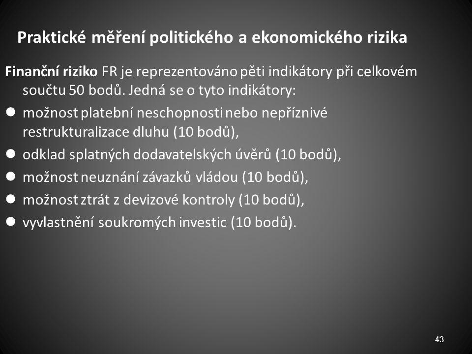 Praktické měření politického a ekonomického rizika