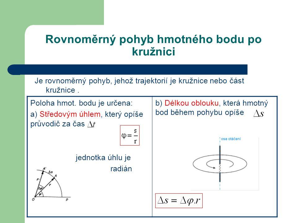 Rovnoměrný pohyb hmotného bodu po kružnici