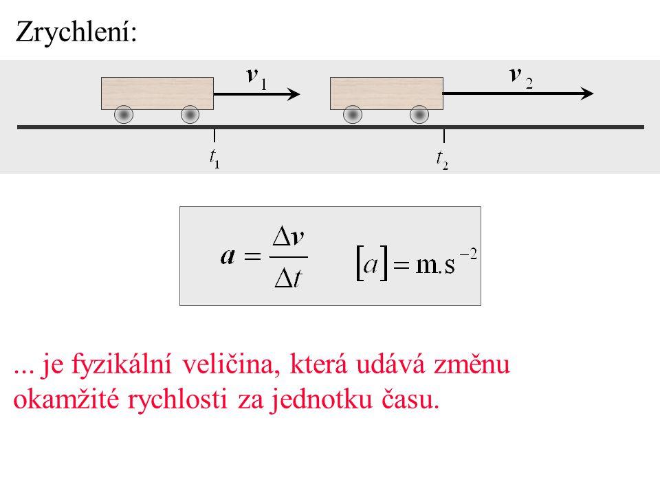Zrychlení: ... je fyzikální veličina, která udává změnu