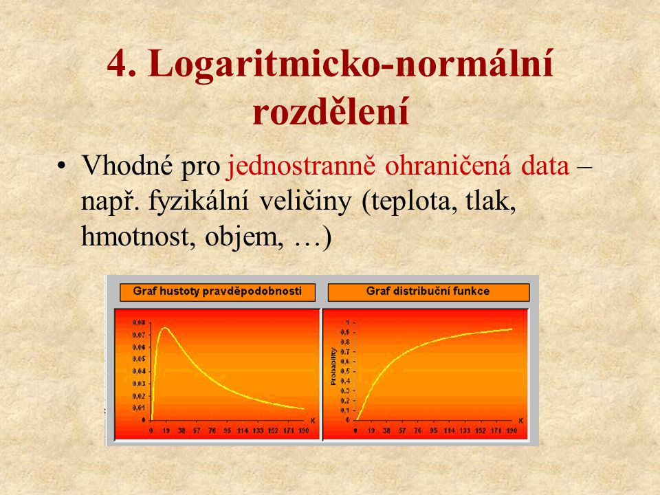 4. Logaritmicko-normální rozdělení