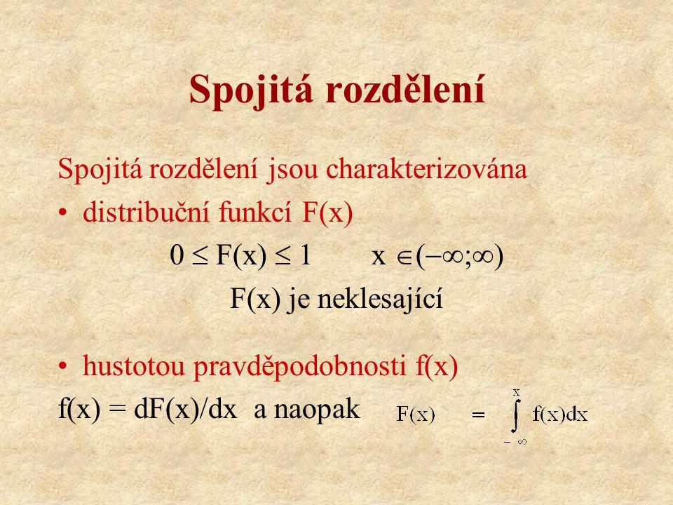 Spojitá rozdělení Spojitá rozdělení jsou charakterizována