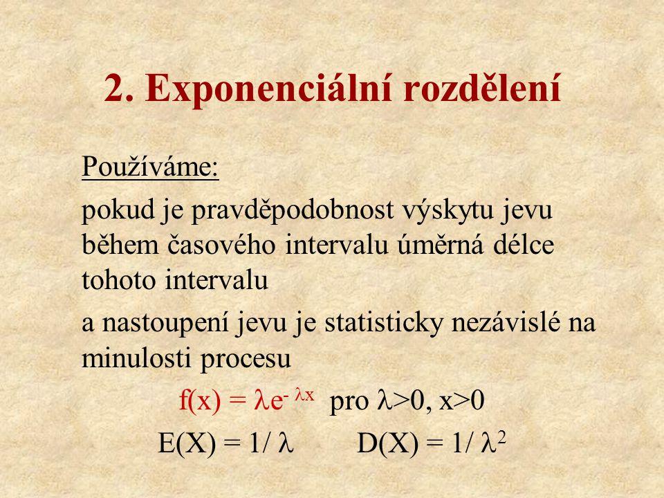 2. Exponenciální rozdělení