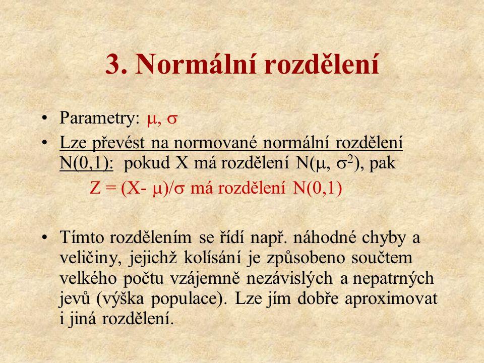 3. Normální rozdělení Parametry: , 