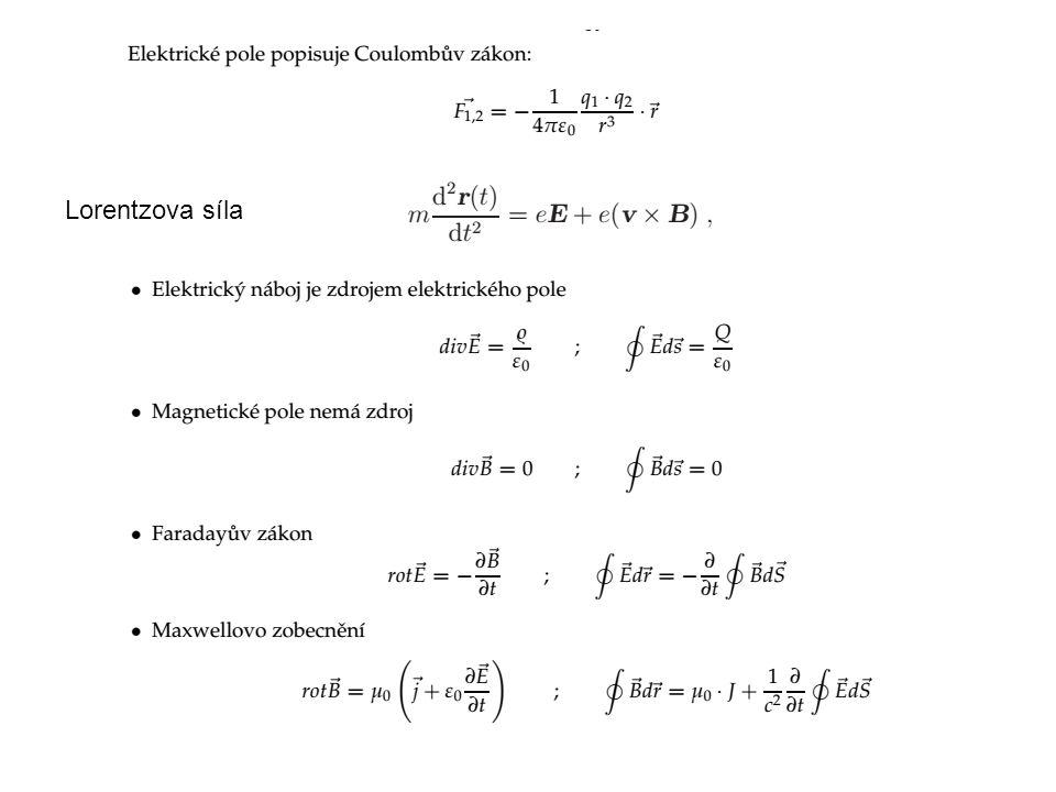 Lorentzova síla Lorentzova síla
