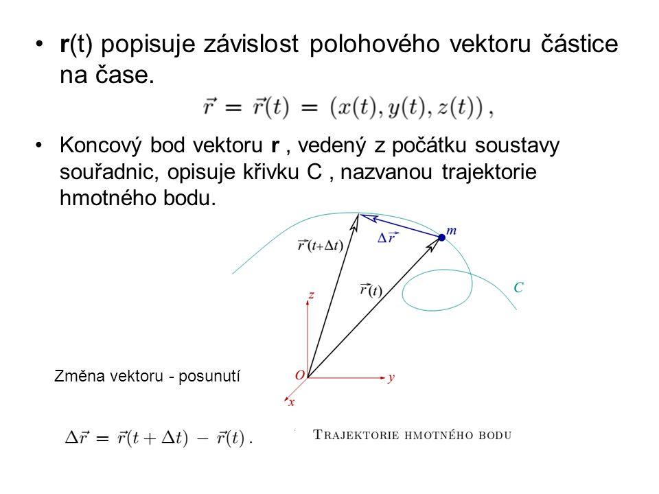 r(t) popisuje závislost polohového vektoru částice na čase.