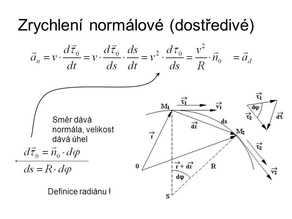 Zrychlení normálové (dostředivé)