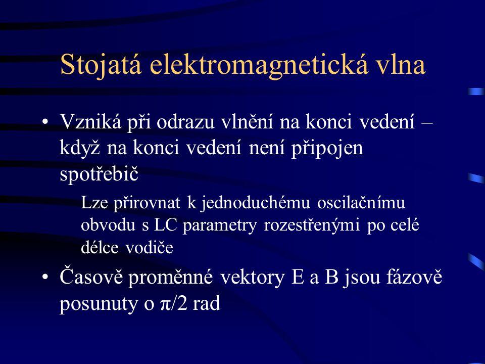 Stojatá elektromagnetická vlna